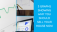 3 Graphs Showing Why You Should Sell Your House Now